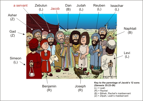 12 sons of jacob coloring page photo - 1