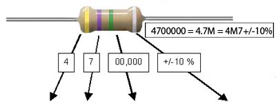 4 band resistor color code page photo - 1