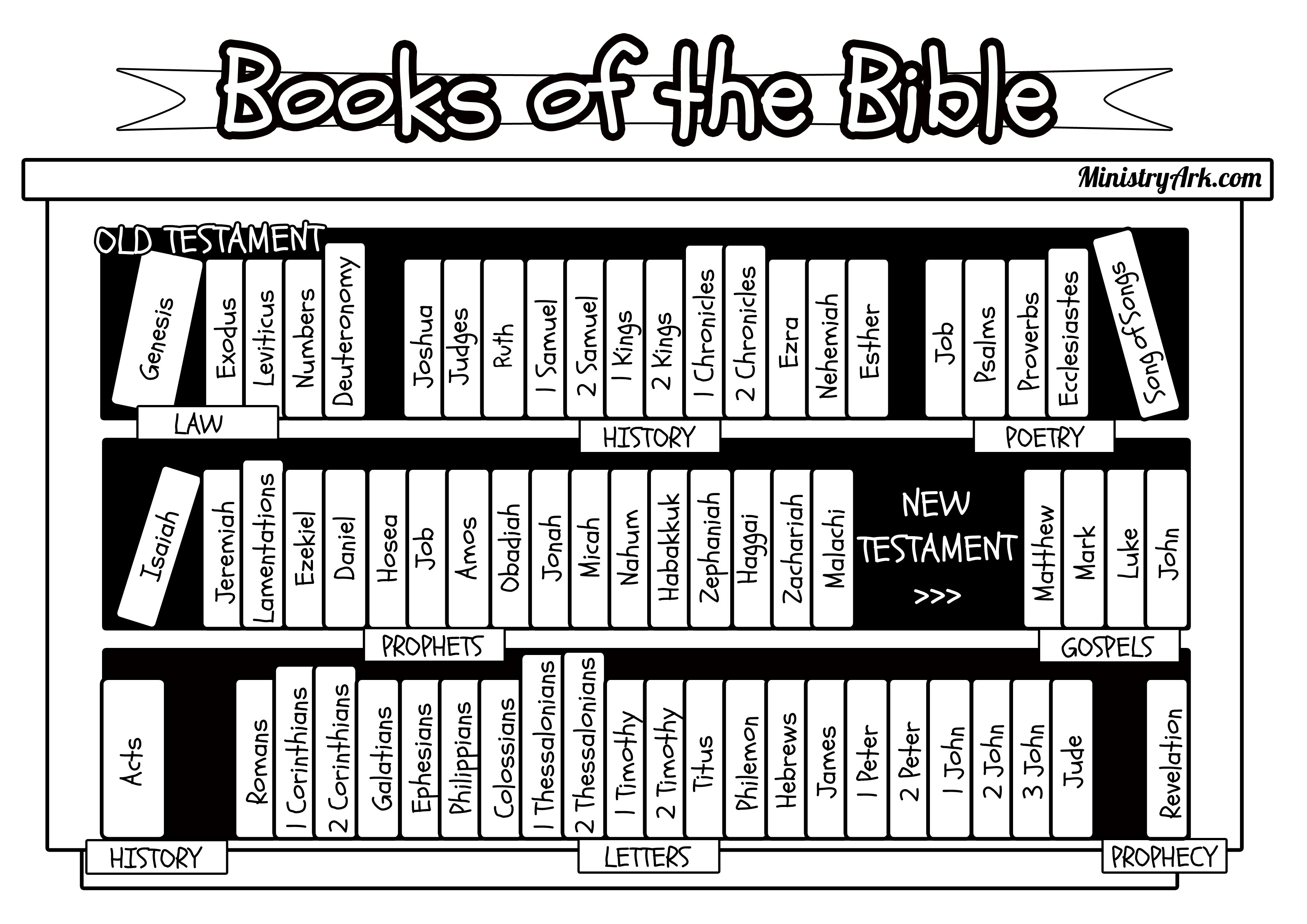 66 books of the bible coloring pages photo - 1
