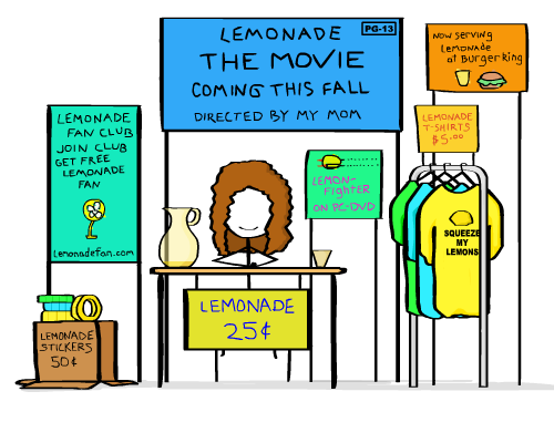 alex s lemonade stand coloring pages photo - 1